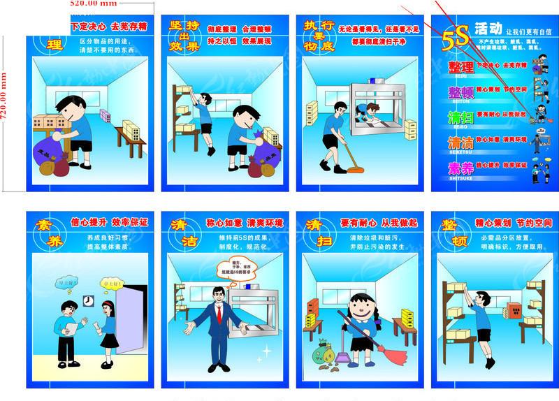 免费素材 矢量素材 广告设计矢量模板 展板设计 企业5s管理挂图