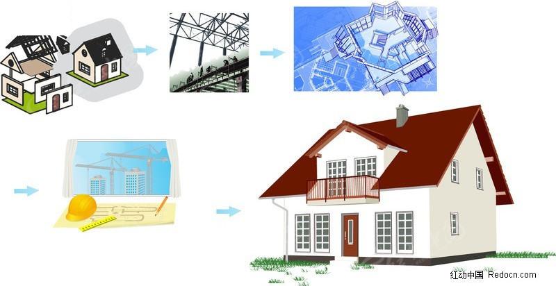 房子流程图