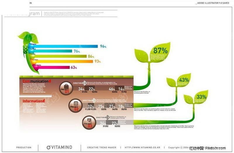 植物生长时间统计表图片