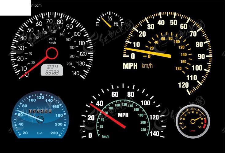 汽车速度表矢量