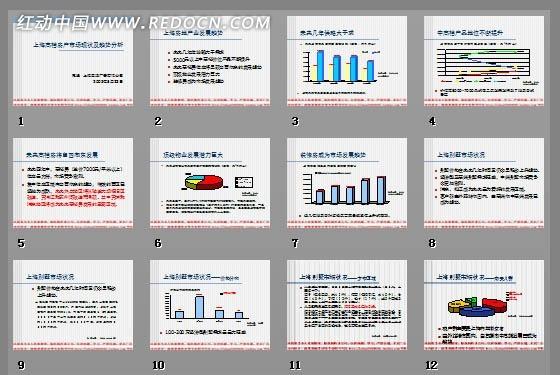 上海高档房产市场现状及趋势分析ppt模板