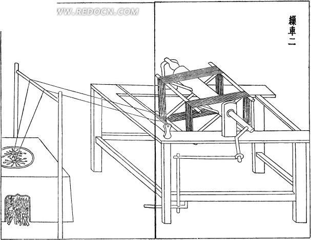 古代作业工具—缫车二矢量图图片
