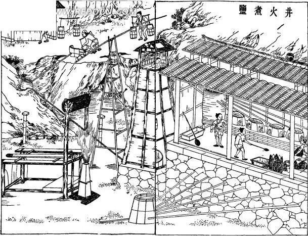 中国古代人物插画-机器和建筑物以及劳动的人物