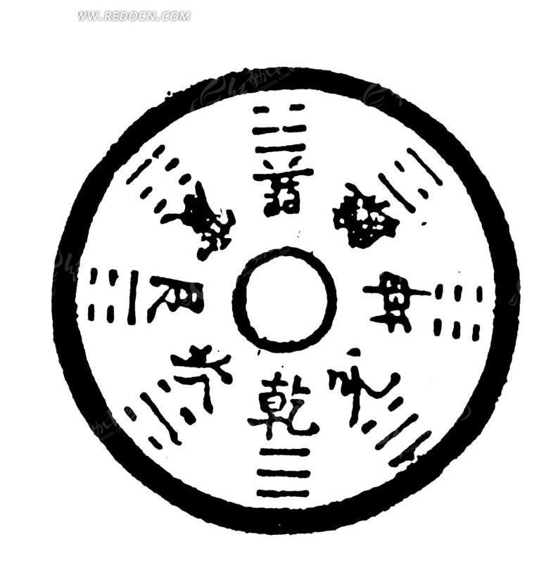 中国古钱币图案-乾坤八卦图