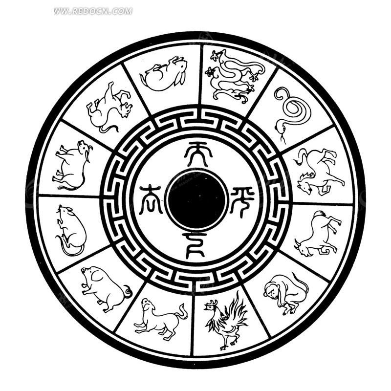 手绘圆盘十二生俏图矢量图_传统图案