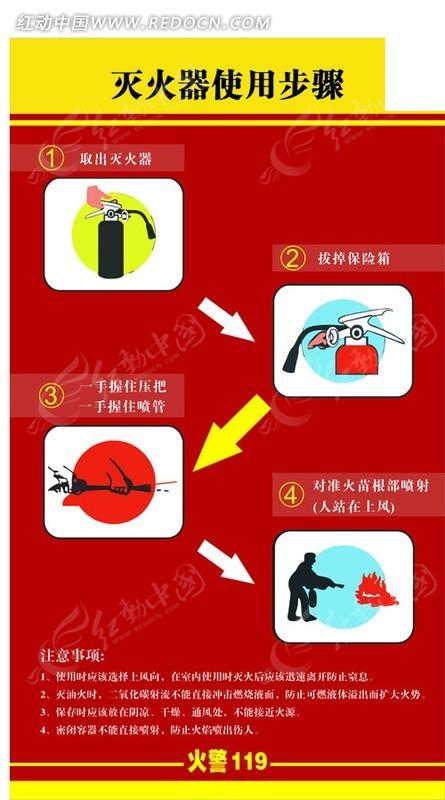 灭火器使用步骤CDR素材免费下载 编号1777678 红动网