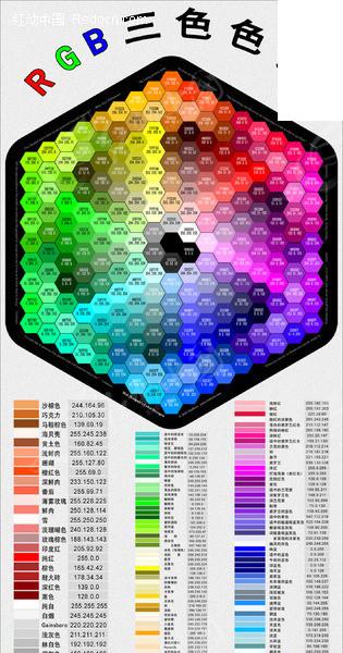 ace智能色谱电路图