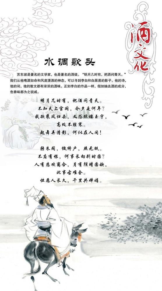 中国风酒文化展板