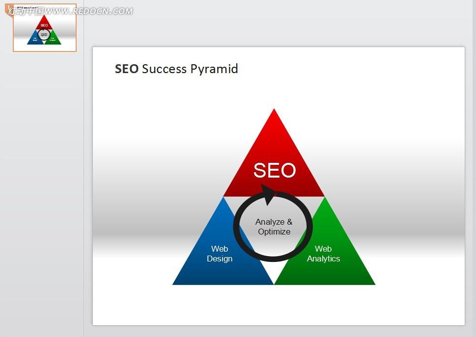 三角形循环ppt图表图片