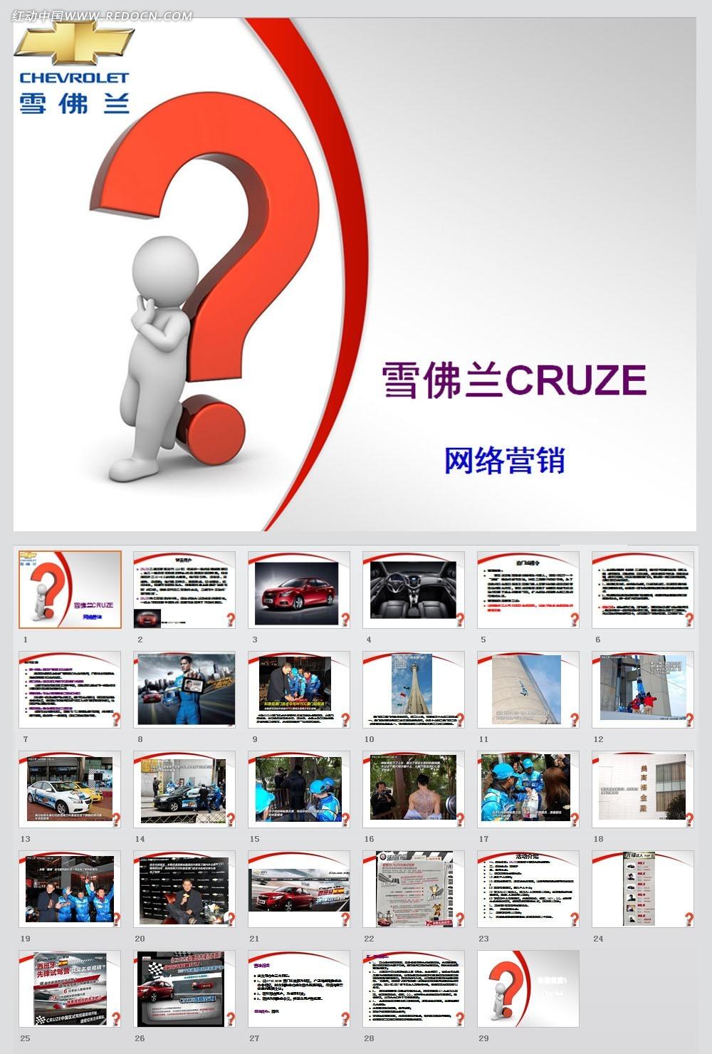 雪佛兰CRUZE网络营销案例分析ppt模板_策划