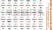 史上最全艺术字体M发音(140个AI字体)