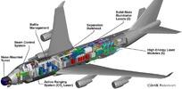 美国ABL激光战机解剖图