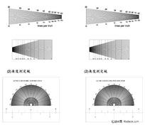 角度测定规、线数测定规 做菲林的好工具