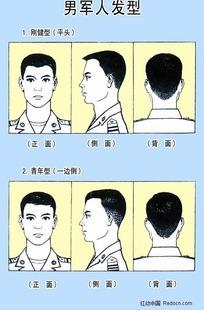 男军人发型展板图片