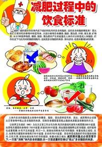 减肥宣传彩页