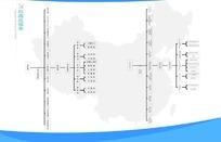组织架构表排版设计