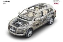 奥迪汽车框架结构透视图