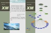 鄂尔多斯通用航空公司宣传册设计psd素材