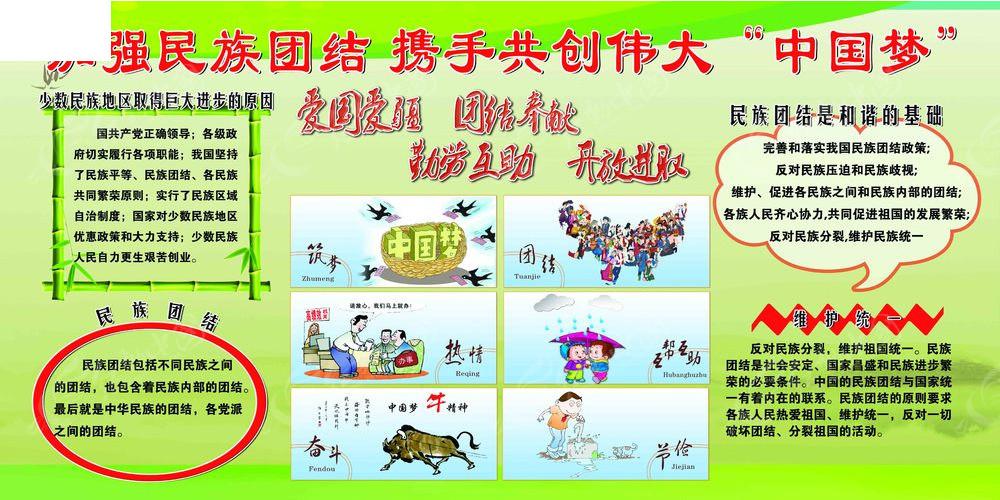 共创伟大中国梦宣传展板