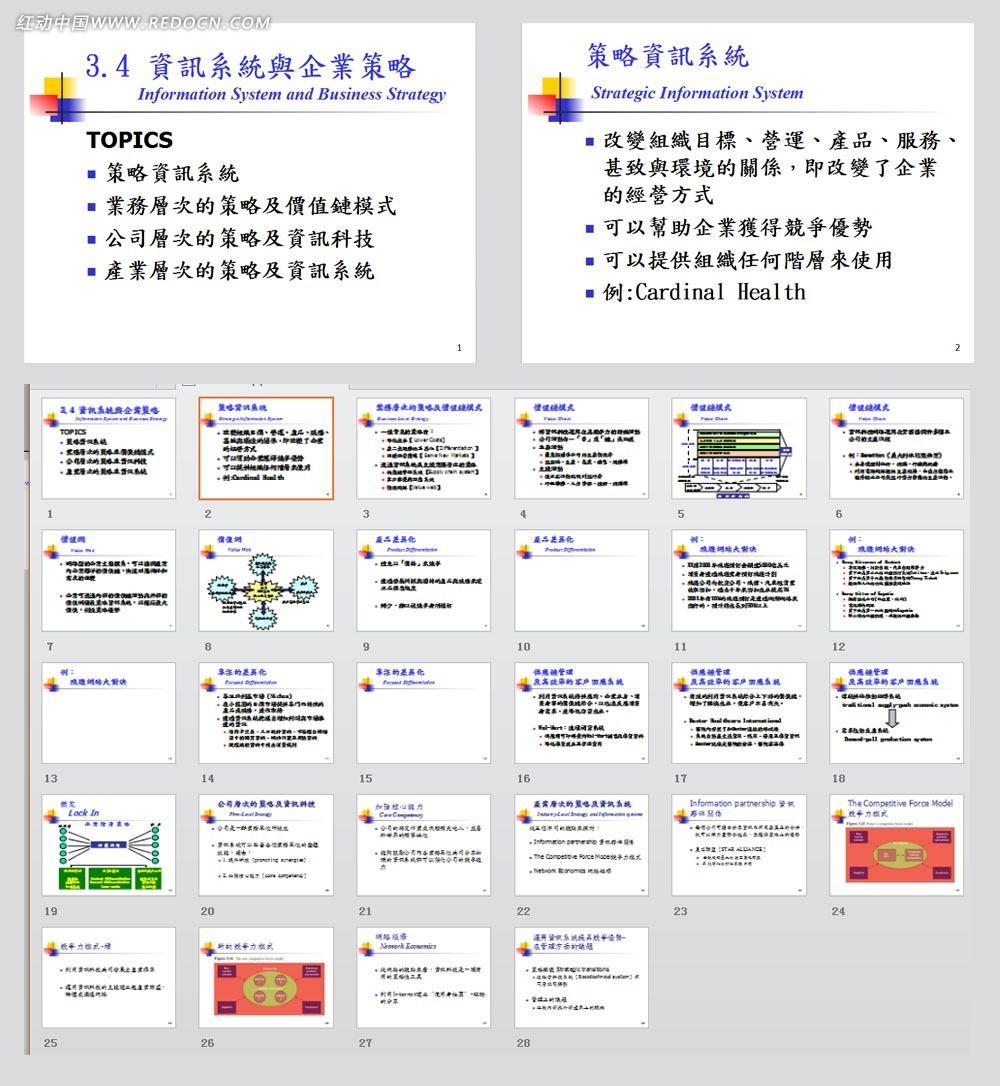 资讯企业ppt模板图片