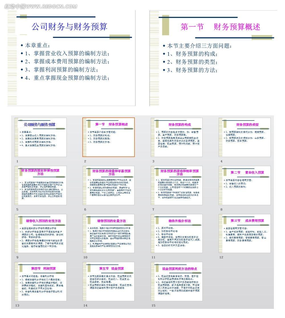 公司财务与财务预算ppt模板免费下载_金融理财素材图片
