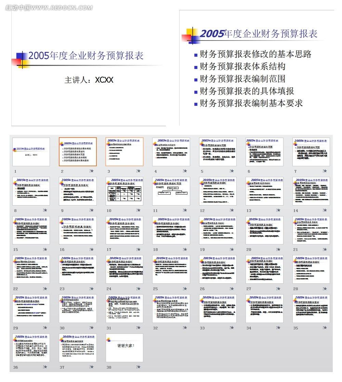 年度企业财务预算报表ppt模板免费下载_金融理财素材图片