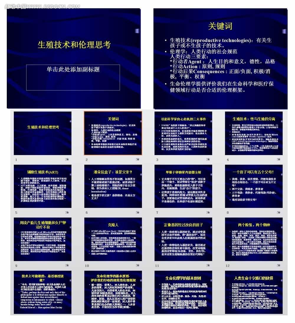 654伦理网_生殖技术和伦理思考ppt模板