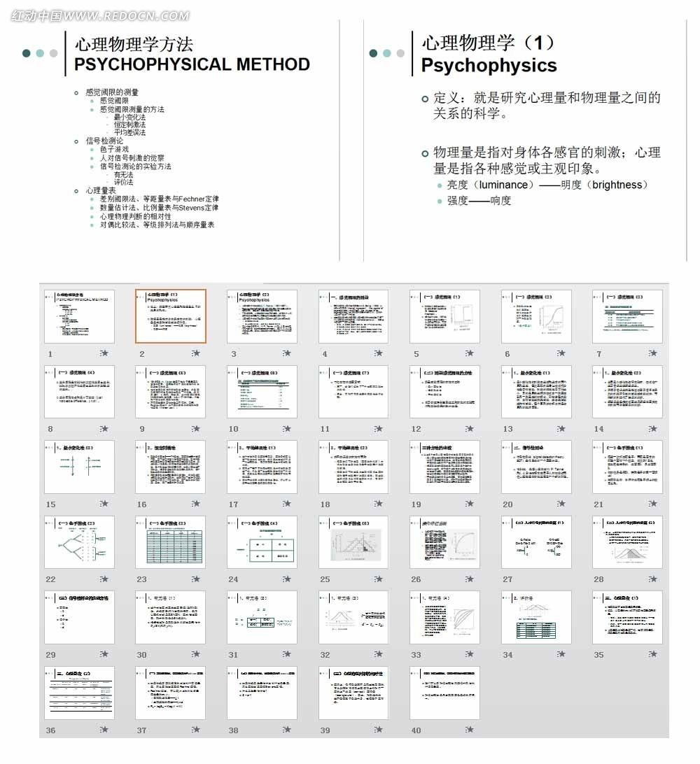 素材描述:红动网提供教育培训精美素材免费下载,您当前访问素材主题是心理物理学方法ppt模板,编号是3241167,文件格式ppt,您下载的是一个压缩包文件,请解压后再使用看图软件打开,图片像素是1000*1092像素,素材大小 是166.84 KB。