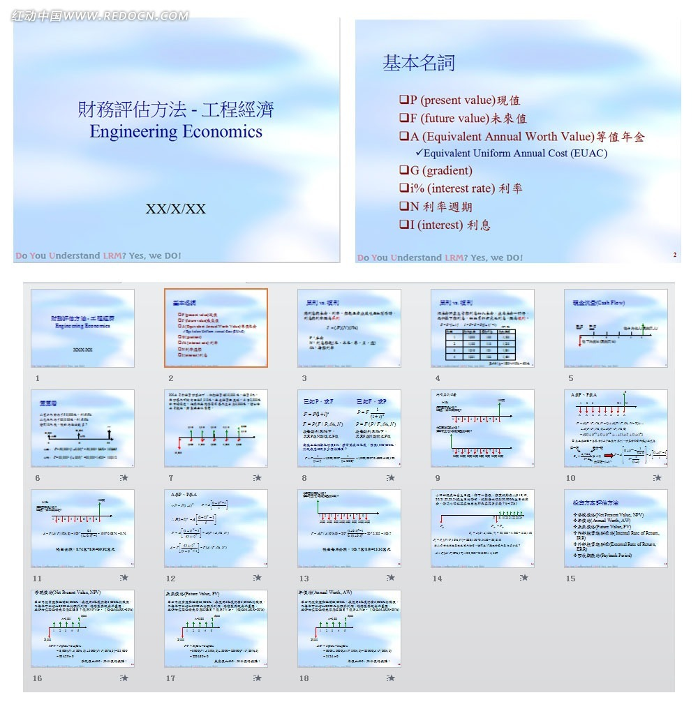 财务评估方法ppt模板免费下载_金融理财素材图片
