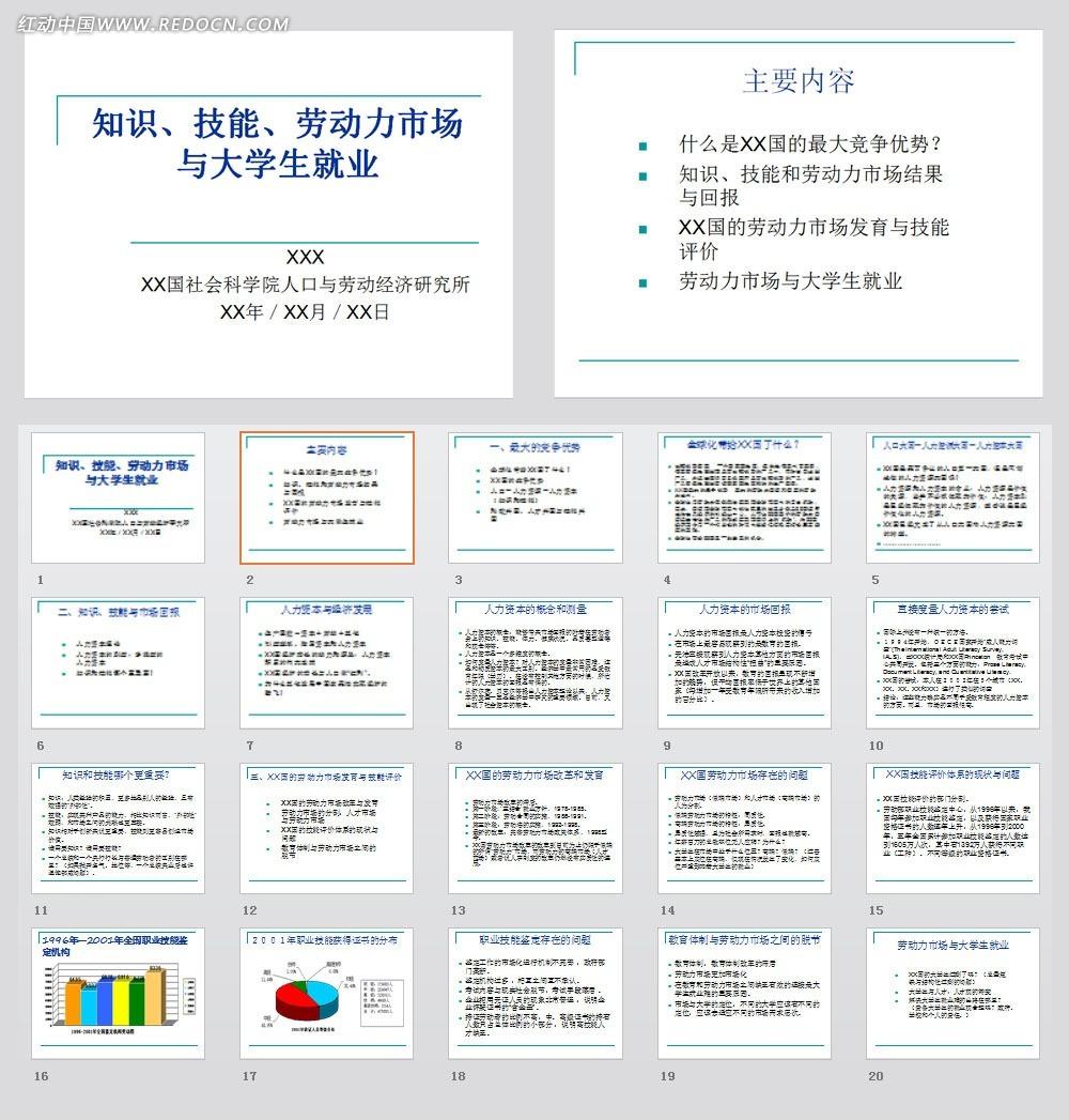 知识技能劳动力市场与大学生就业ppt模板素材免费下载 编号3250113 红动网