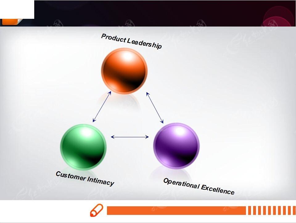 免费素材 ppt模板 ppt模板/ppt图表 表格图标 并列循环ppt图表模版图片
