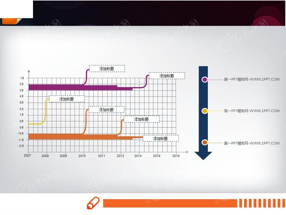 甘特图ppt图表