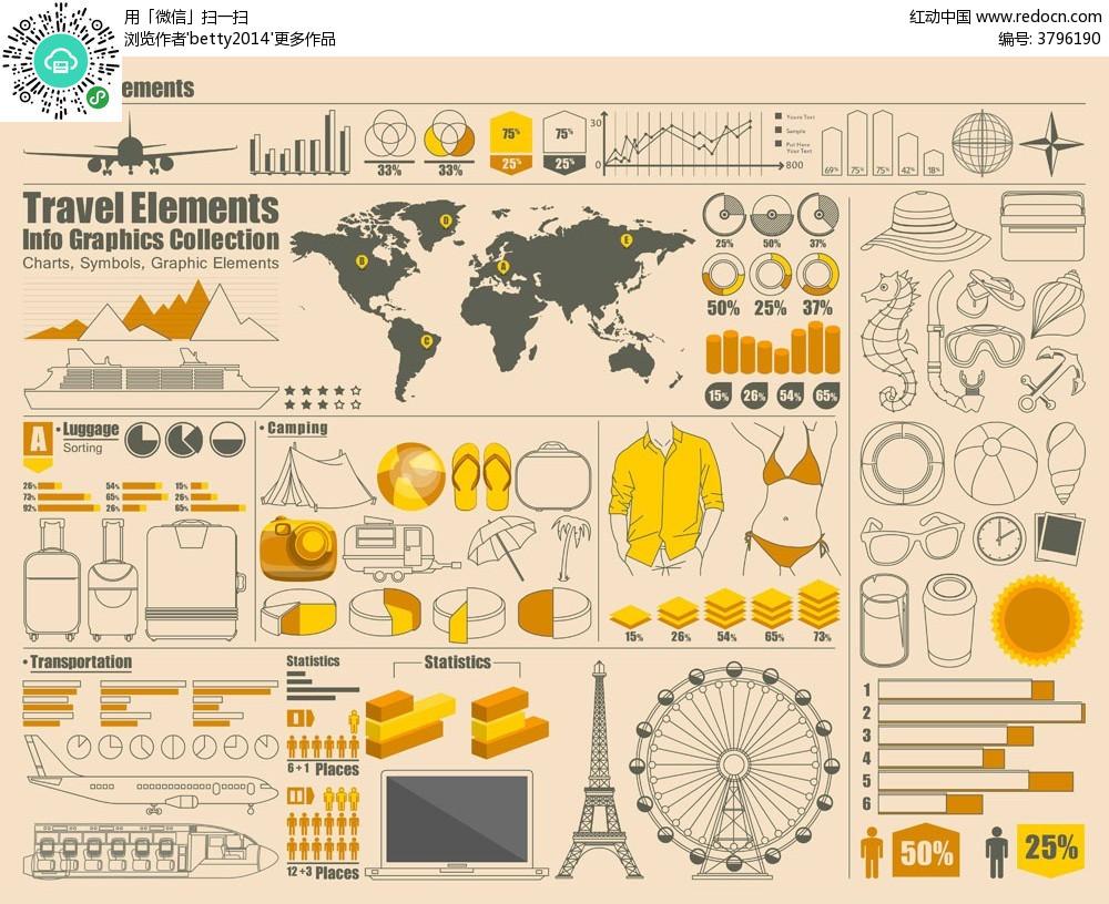 衣食住行平面数据表素材EPS免费下载 编号3796190 红动网