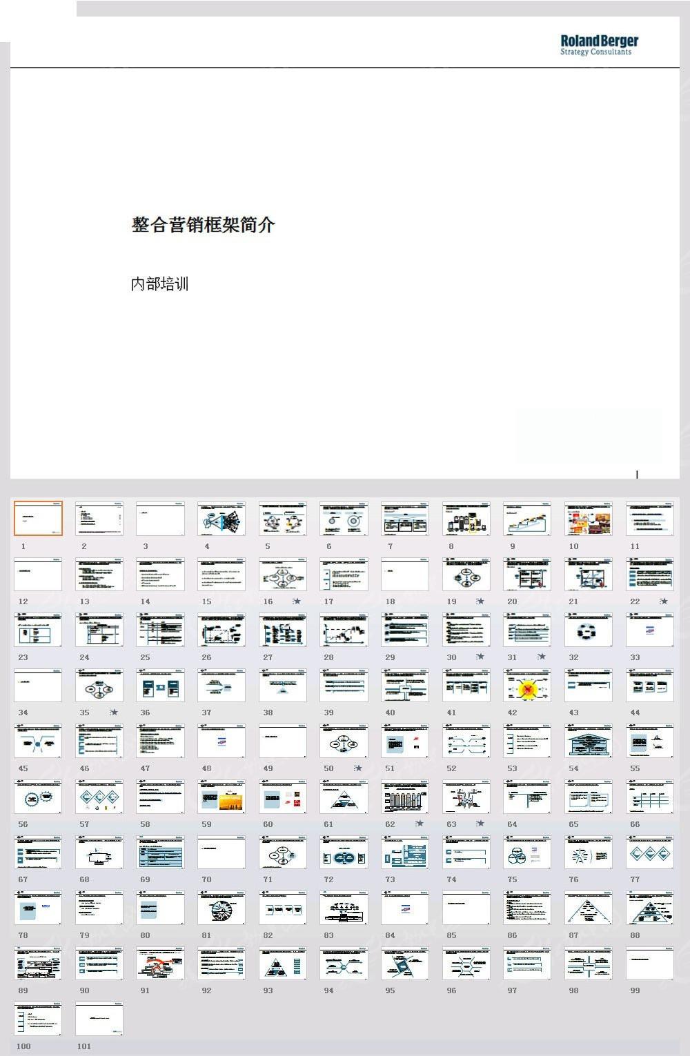 罗兰贝格的品牌观ppt素材免费下载 编号3881664 红动网