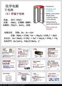 化学电源PPT模板
