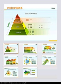 企业文化PPT模板