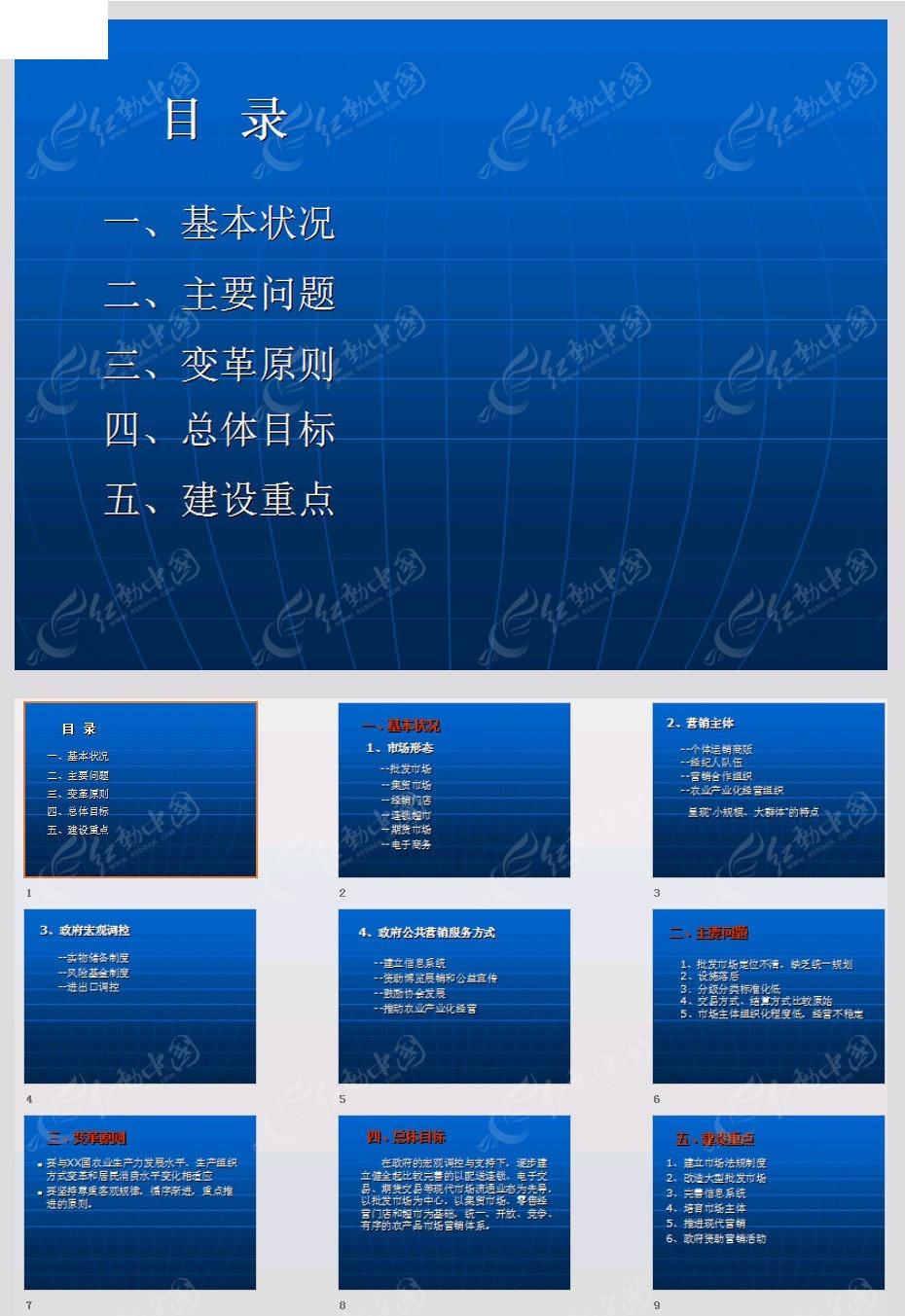 市场目录ppt模板图片