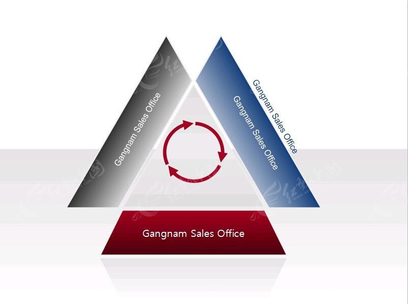 循环箭头三角形图表