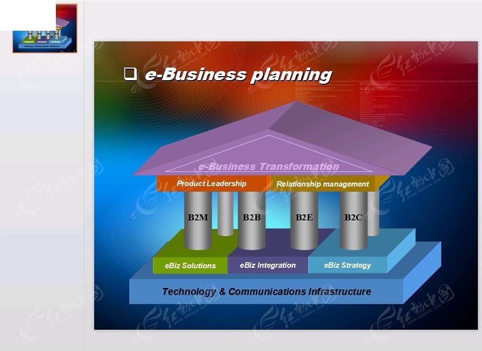 ppt房屋商务电子图表