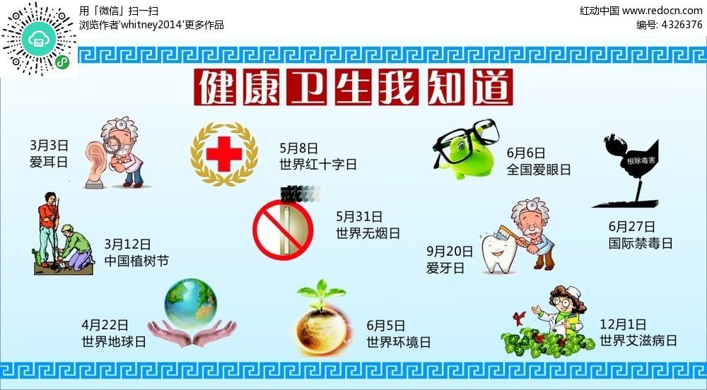 健康卫生宣传展板