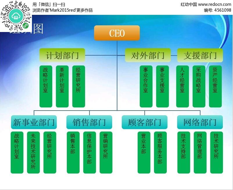 ceo组织结构ppt模板图片