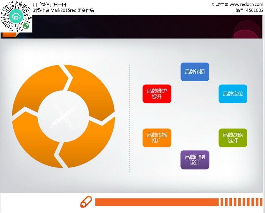 循环流程图ppt图表模板免费下载_表格图标素材图片