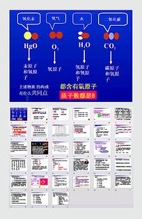 化学教课背景ppt