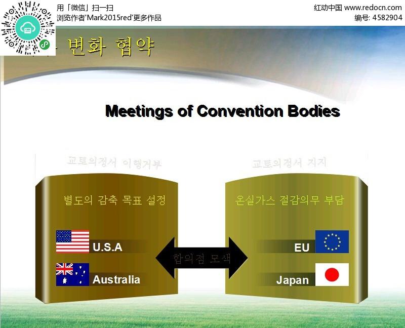 韩国美国国旗背景ppt