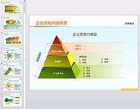 企业文化内涵体系图表PPT模板