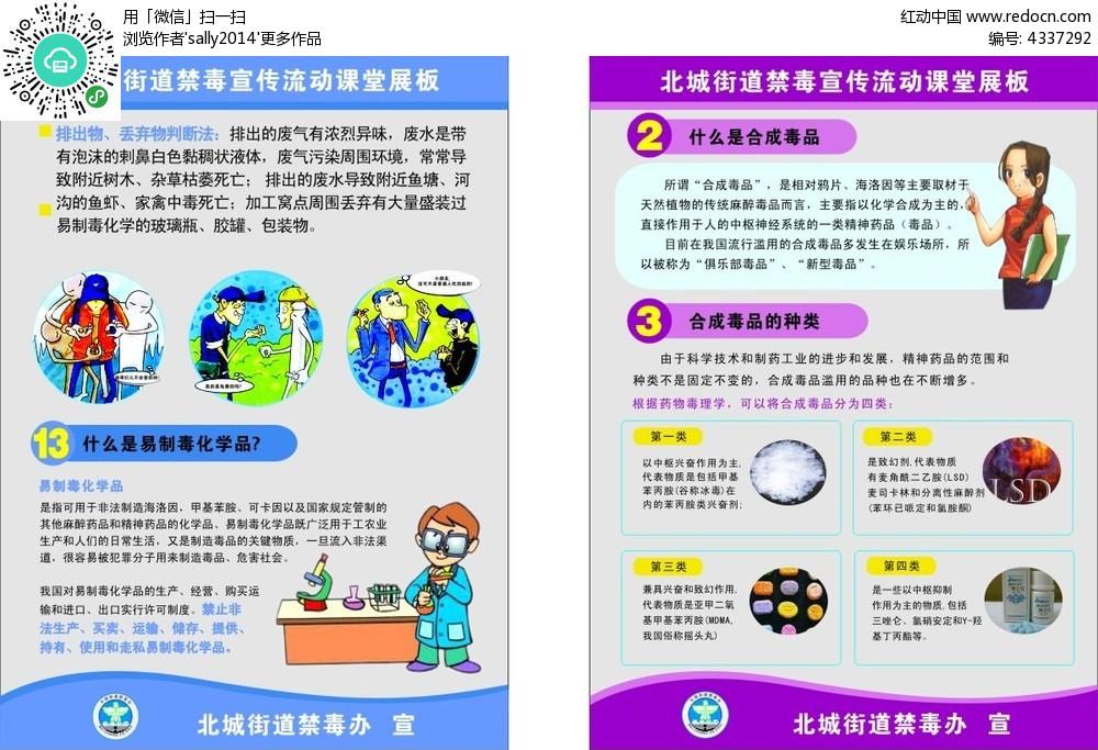 禁毒宣传流动课堂展板——毒品分类
