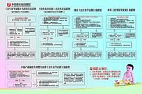 枣阳市医院宣传展板