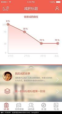 手机app减肥应用界面