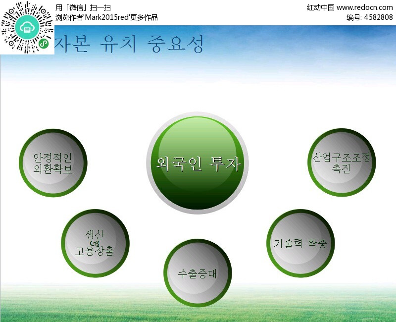 绿色圆形背景ppt免费下载