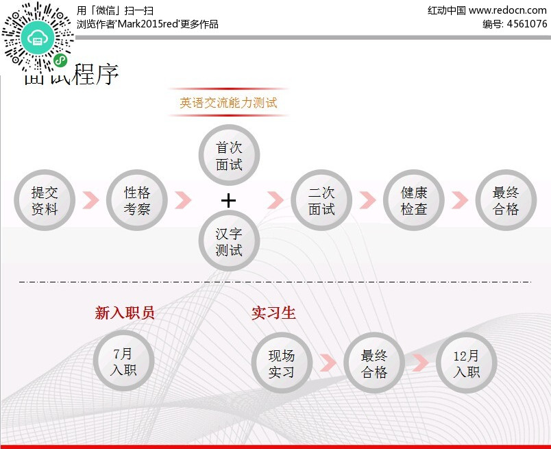 面试程序ppt模板免费下载_表格图标素材图片